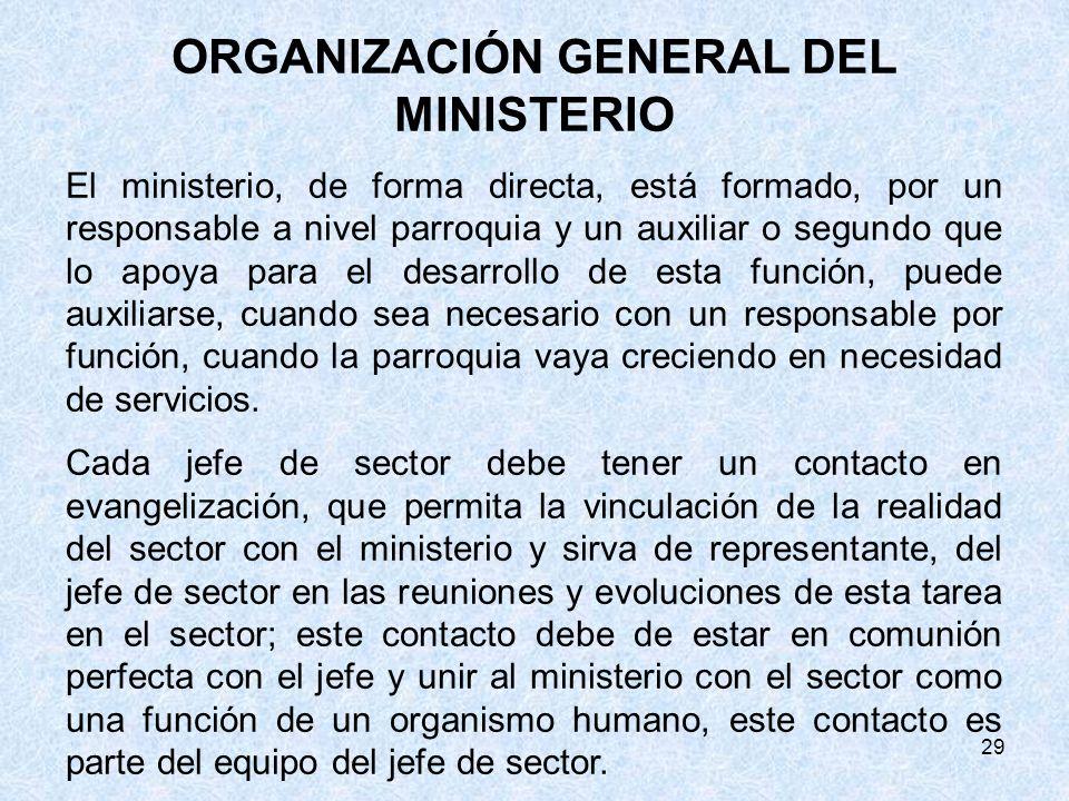 29 ORGANIZACIÓN GENERAL DEL MINISTERIO El ministerio, de forma directa, está formado, por un responsable a nivel parroquia y un auxiliar o segundo que