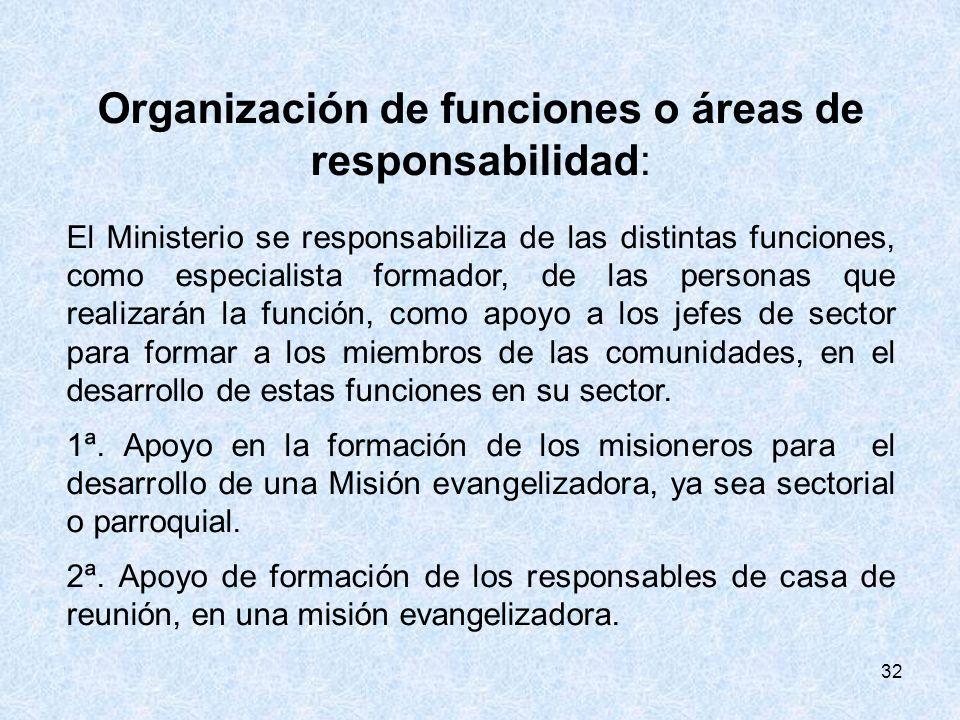 32 Organización de funciones o áreas de responsabilidad: El Ministerio se responsabiliza de las distintas funciones, como especialista formador, de las personas que realizarán la función, como apoyo a los jefes de sector para formar a los miembros de las comunidades, en el desarrollo de estas funciones en su sector.