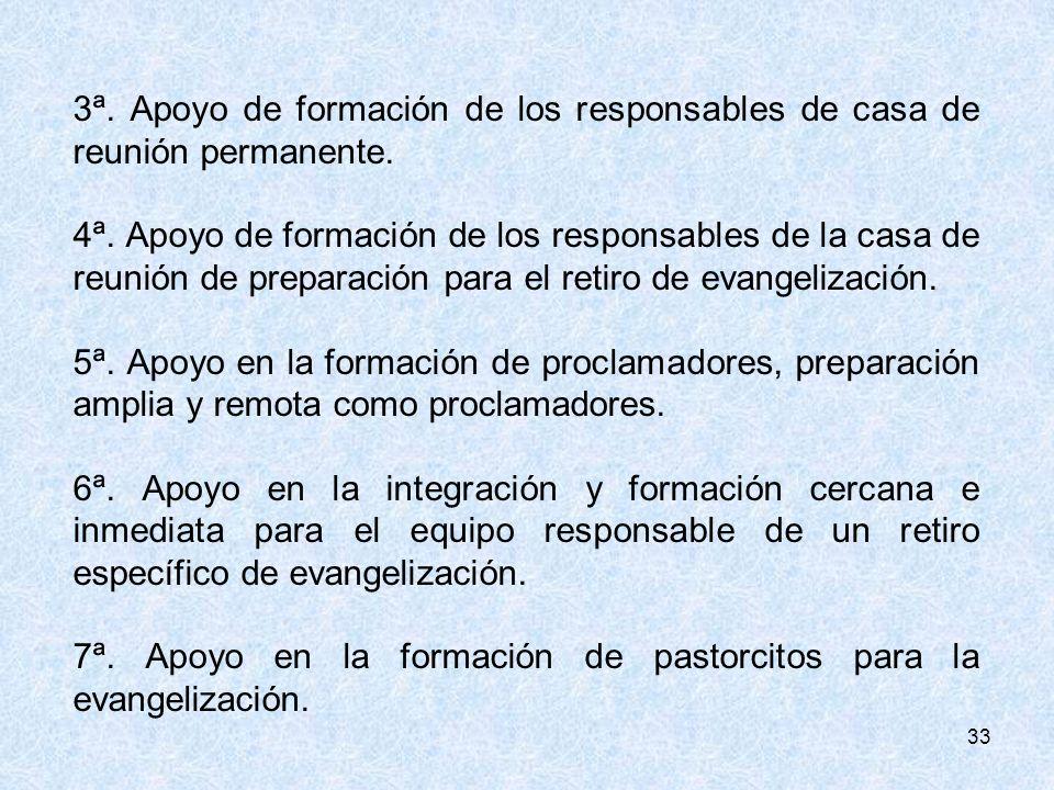 33 3ª. Apoyo de formación de los responsables de casa de reunión permanente. 4ª. Apoyo de formación de los responsables de la casa de reunión de prepa