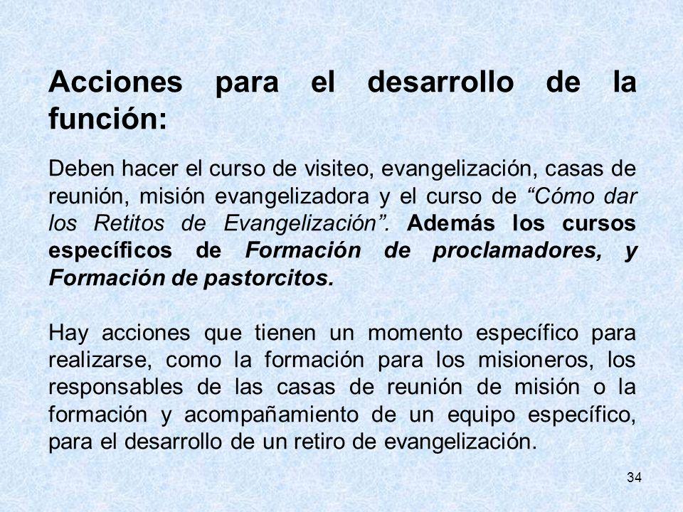 34 Acciones para el desarrollo de la función: Deben hacer el curso de visiteo, evangelización, casas de reunión, misión evangelizadora y el curso de C