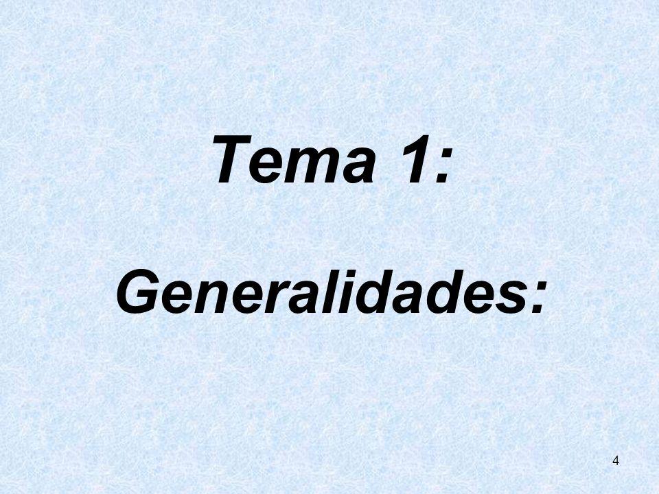 4 Tema 1: Generalidades: