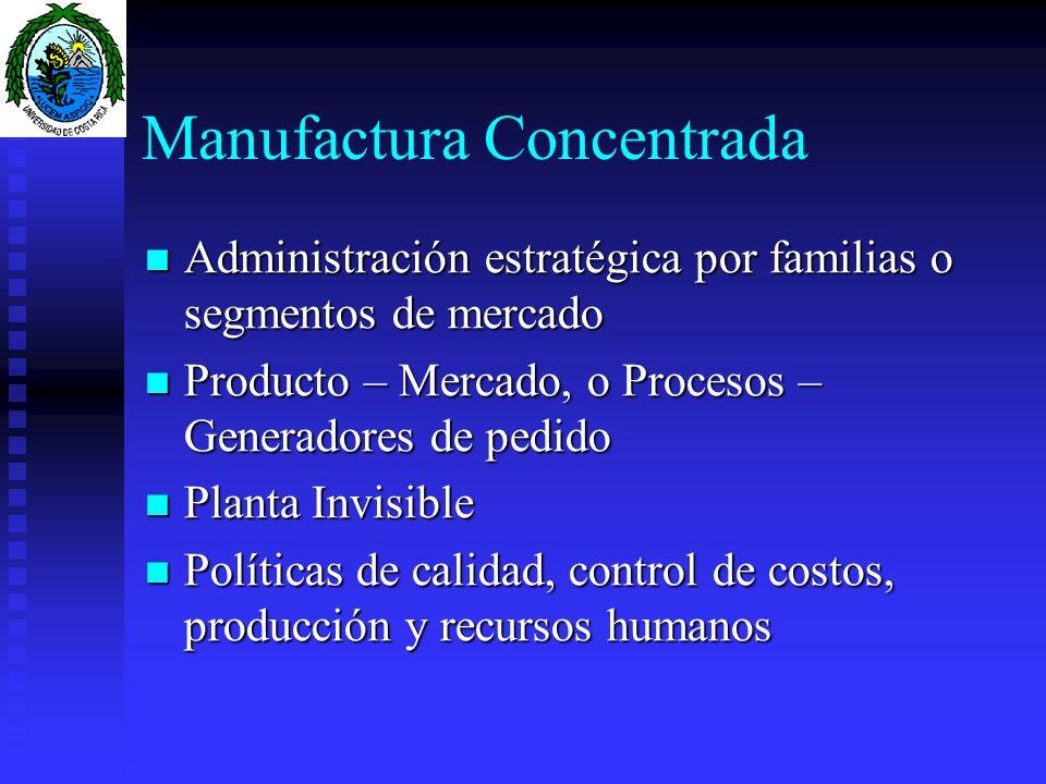Manufactura Concentrada Administración estratégica por familias o segmentos de mercado Administración estratégica por familias o segmentos de mercado