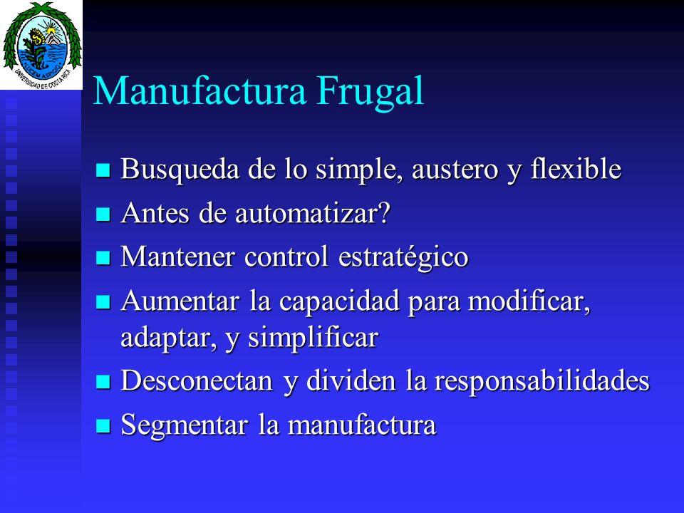 Manufactura Frugal Busqueda de lo simple, austero y flexible Busqueda de lo simple, austero y flexible Antes de automatizar? Antes de automatizar? Man