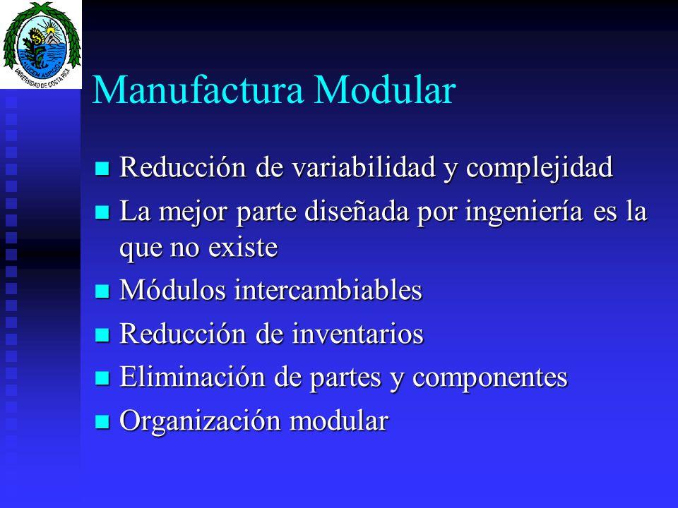 Manufactura Modular Reducción de variabilidad y complejidad Reducción de variabilidad y complejidad La mejor parte diseñada por ingeniería es la que n