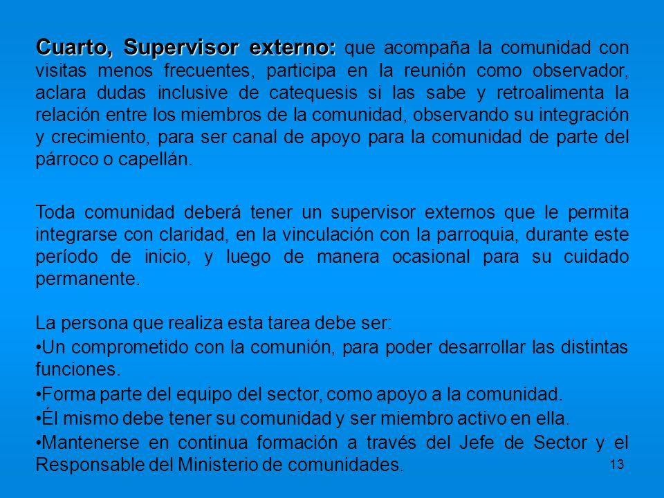 13 Cuarto, Supervisor externo: Cuarto, Supervisor externo: que acompaña la comunidad con visitas menos frecuentes, participa en la reunión como observ
