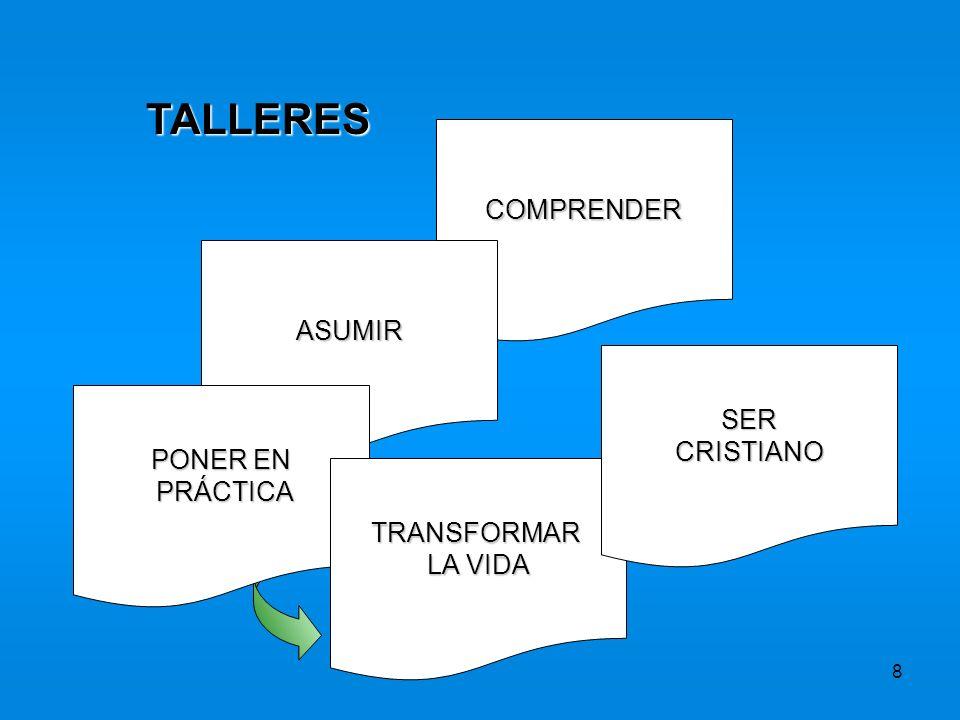8 TALLERES COMPRENDER ASUMIR PONER EN PRÁCTICA PRÁCTICA TRANSFORMAR LA VIDA SERCRISTIANO