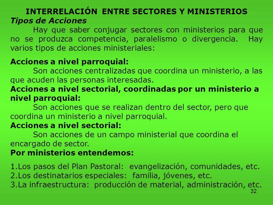 32 INTERRELACIÓN ENTRE SECTORES Y MINISTERIOS Tipos de Acciones Hay que saber conjugar sectores con ministerios para que no se produzca competencia, paralelismo o divergencia.
