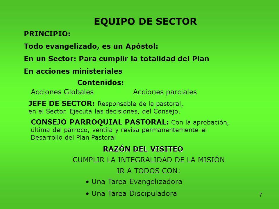 7 EQUIPO DE SECTOR PRINCIPIO: Todo evangelizado, es un Apóstol: En un Sector: Para cumplir la totalidad del Plan En acciones ministeriales Contenidos: JEFE DE SECTOR: Responsable de la pastoral, en el Sector.