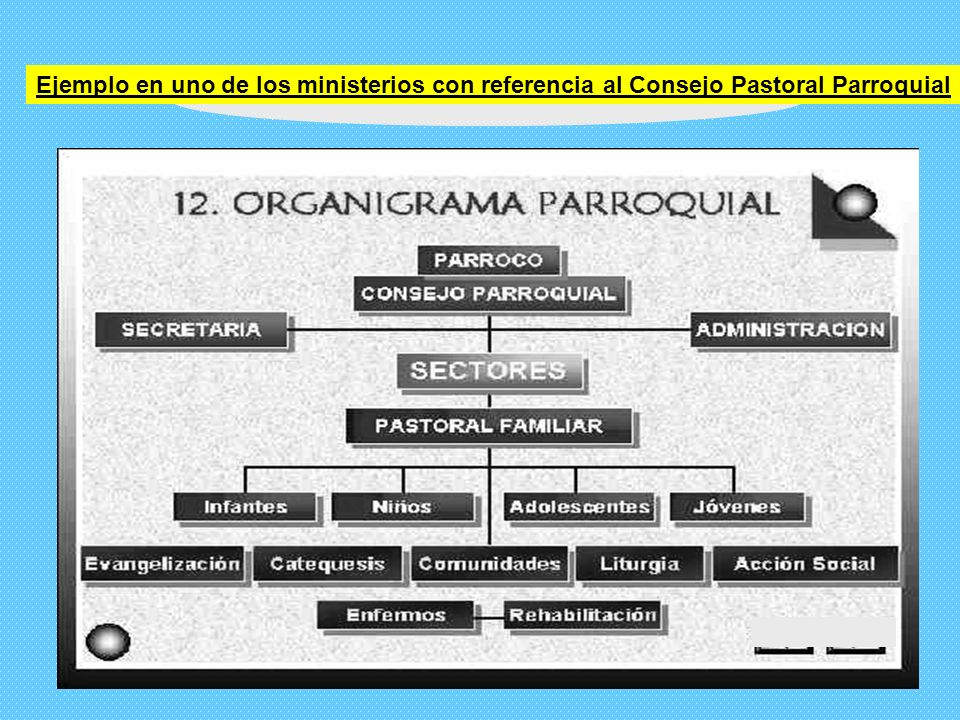 7 Ejemplo en uno de los ministerios con referencia al Consejo Pastoral Parroquial