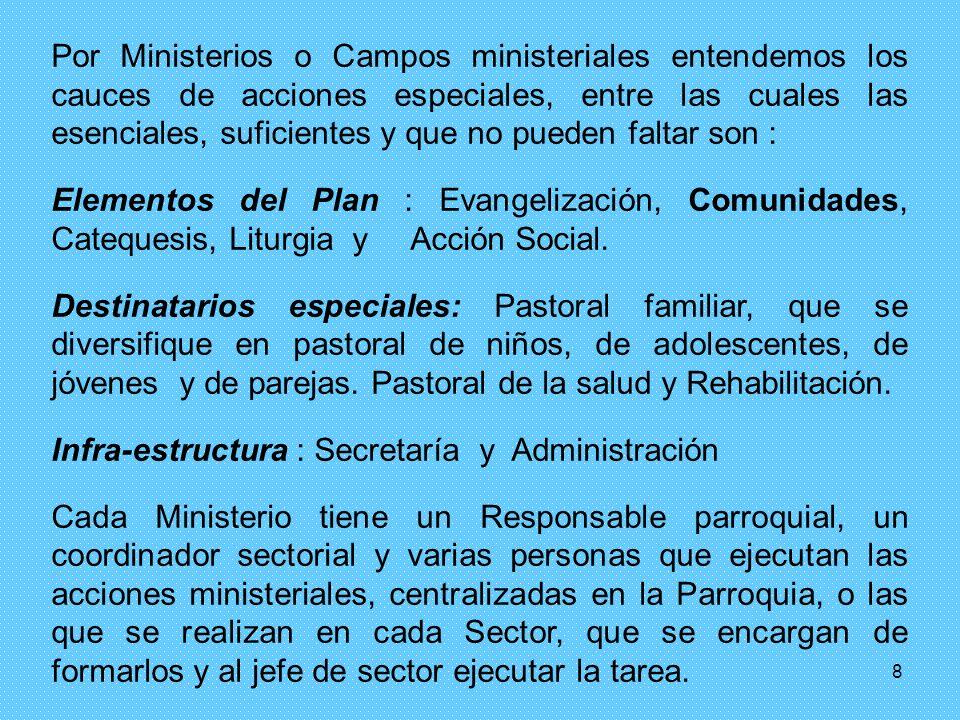 8 Por Ministerios o Campos ministeriales entendemos los cauces de acciones especiales, entre las cuales las esenciales, suficientes y que no pueden faltar son : Elementos del Plan : Evangelización, Comunidades, Catequesis, Liturgia y Acción Social.