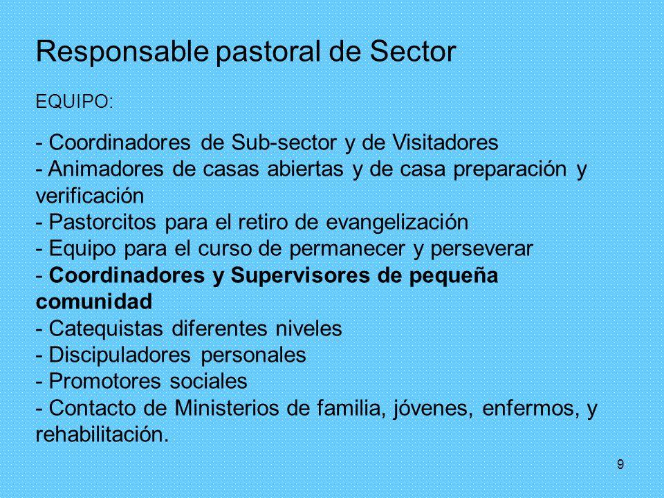10 Coordinación y supervisión de las actividades de visiteo sectorial y de las acciones ministeriales de su Sector.