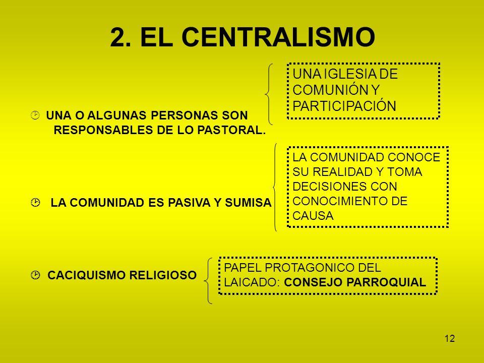 12 UNA O ALGUNAS PERSONAS SON RESPONSABLES DE LO PASTORAL. LA COMUNIDAD ES PASIVA Y SUMISA CACIQUISMO RELIGIOSO 2. EL CENTRALISMO UNA IGLESIA DE COMUN