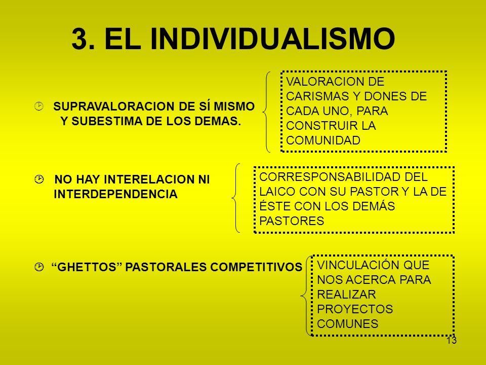 13 SUPRAVALORACION DE SÍ MISMO Y SUBESTIMA DE LOS DEMAS. NO HAY INTERELACION NI INTERDEPENDENCIA GHETTOS PASTORALES COMPETITIVOS 3. EL INDIVIDUALISMO
