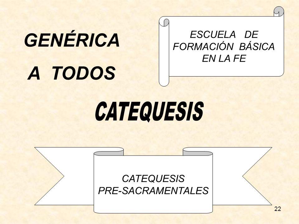 22 GENÉRICA A TODOS ESCUELA DE FORMACIÓN BÁSICA EN LA FE CATEQUESIS PRE-SACRAMENTALES
