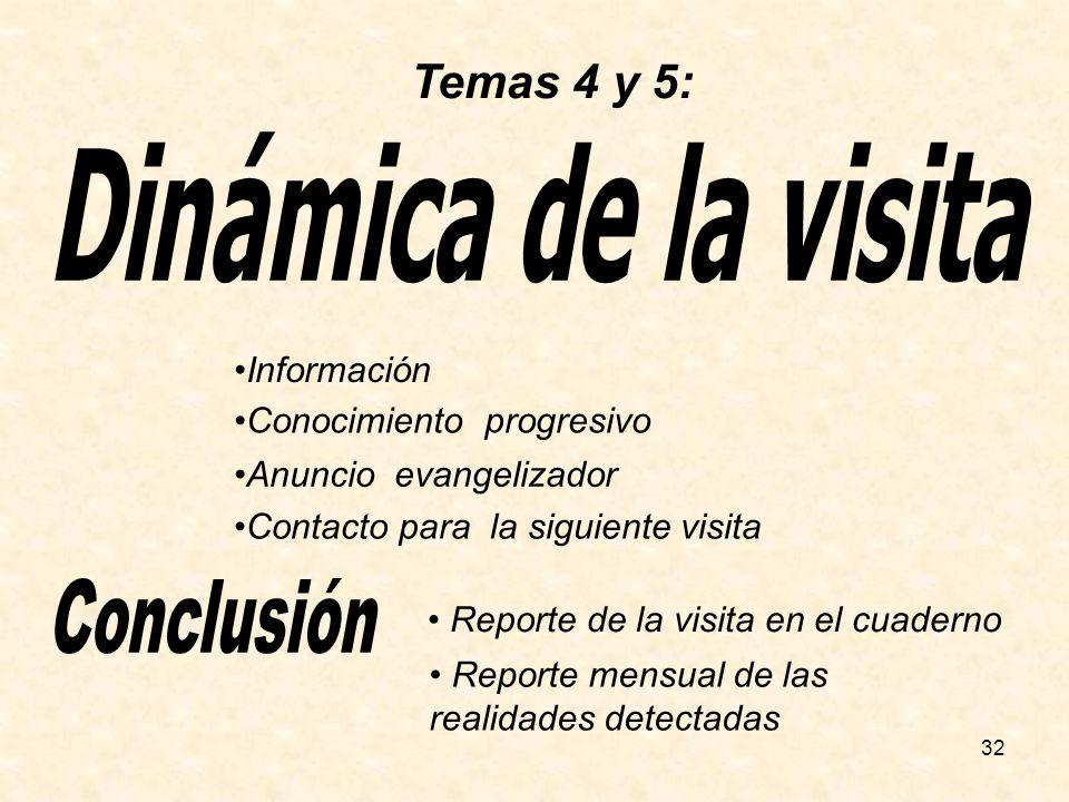 32 Información Conocimiento progresivo Anuncio evangelizador Contacto para la siguiente visita Reporte de la visita en el cuaderno Reporte mensual de las realidades detectadas Temas 4 y 5:
