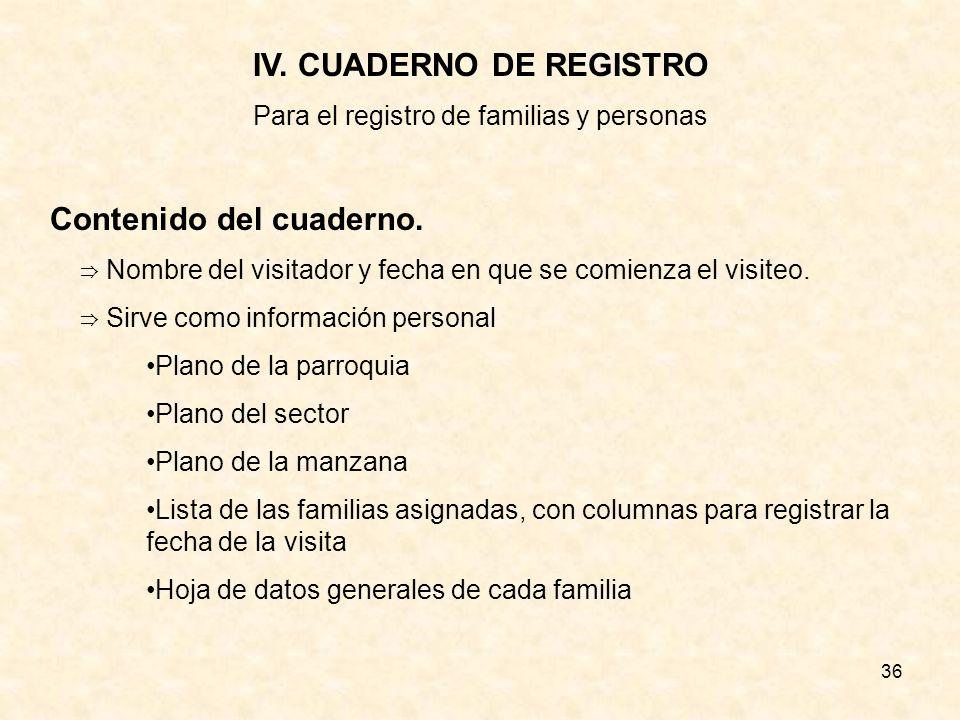 36 IV.CUADERNO DE REGISTRO Para el registro de familias y personas Contenido del cuaderno.