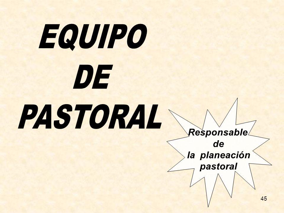 45 Responsable de la planeación pastoral