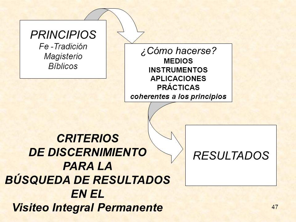 47 PRINCIPIOS Fe -Tradición Magisterio Bíblicos ¿Cómo hacerse.