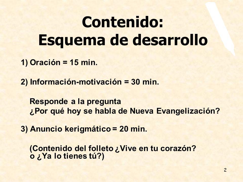 2 Contenido: Esquema de desarrollo 1)Oración = 15 min. 2) Información-motivación = 30 min. Responde a la pregunta ¿Por qué hoy se habla de Nueva Evang