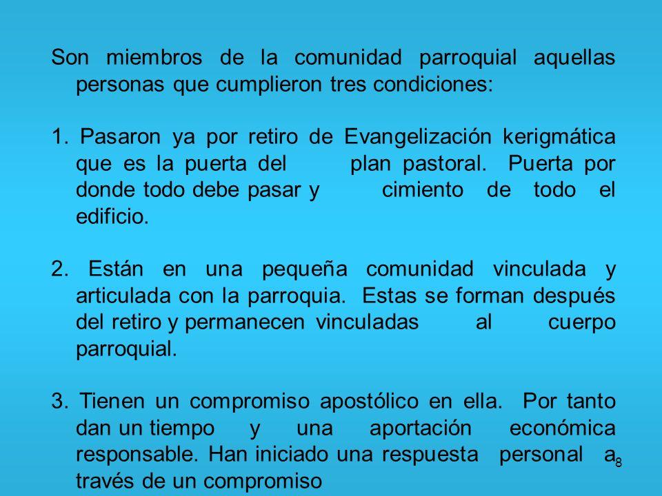 9 La territorialidad no es esencial a la Iglesia ni a la parroquia.