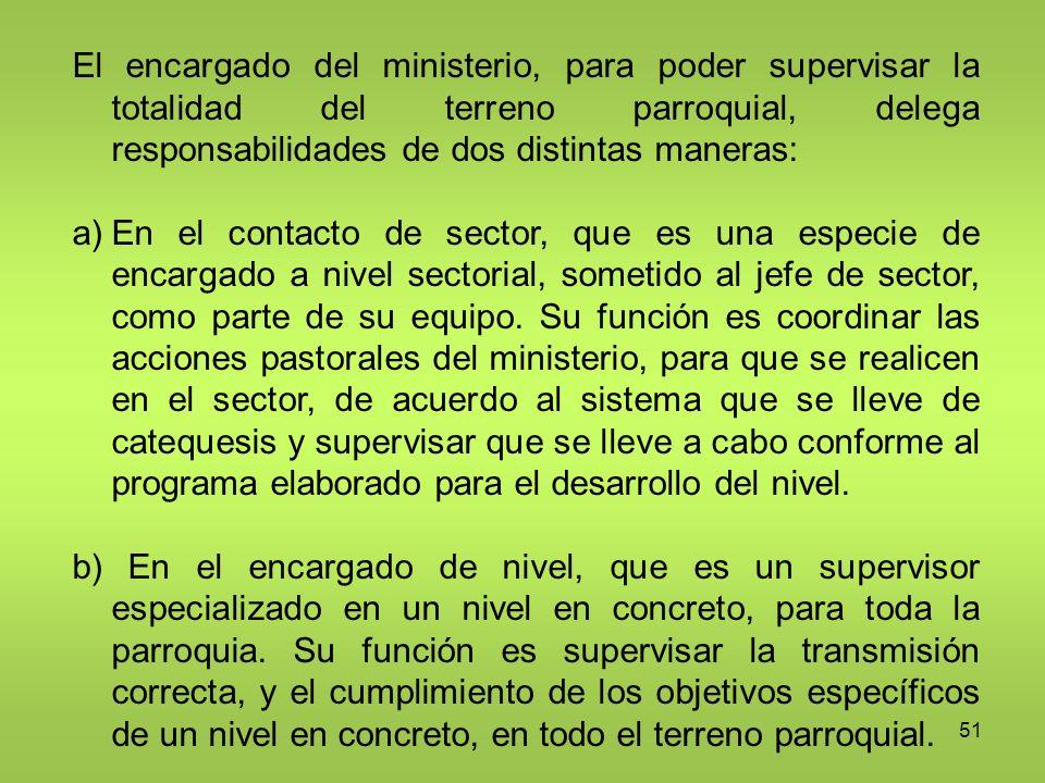 51 El encargado del ministerio, para poder supervisar la totalidad del terreno parroquial, delega responsabilidades de dos distintas maneras: a)En el