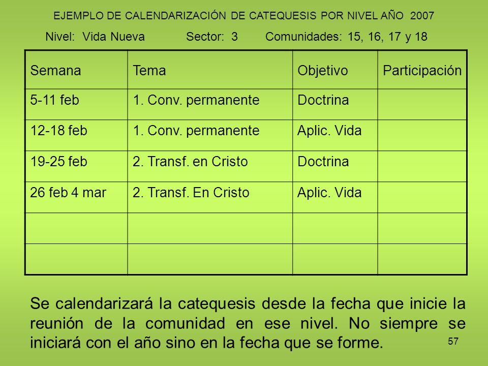 57 SemanaTemaObjetivoParticipación 5-11 feb1. Conv. permanenteDoctrina 12-18 feb1. Conv. permanenteAplic. Vida 19-25 feb2. Transf. en CristoDoctrina 2