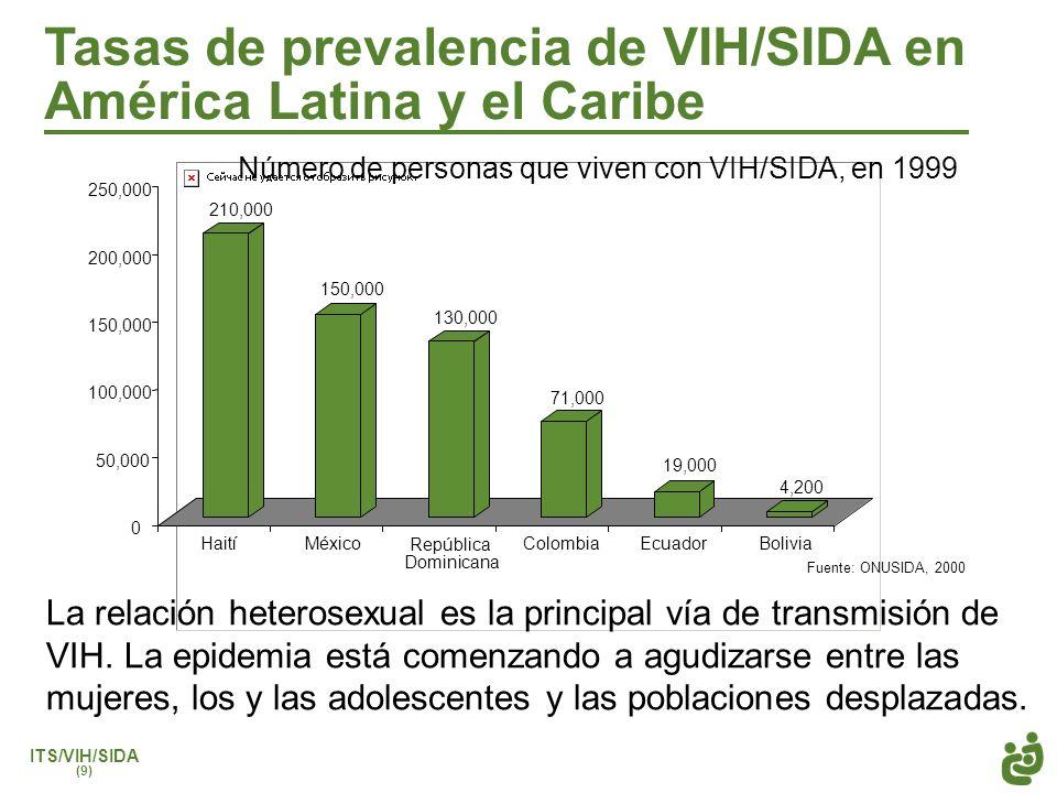ITS/VIH/SIDA (9) Número de personas que viven con VIH/SIDA, en 1999 Tasas de prevalencia de VIH/SIDA en América Latina y el Caribe La relación heteros