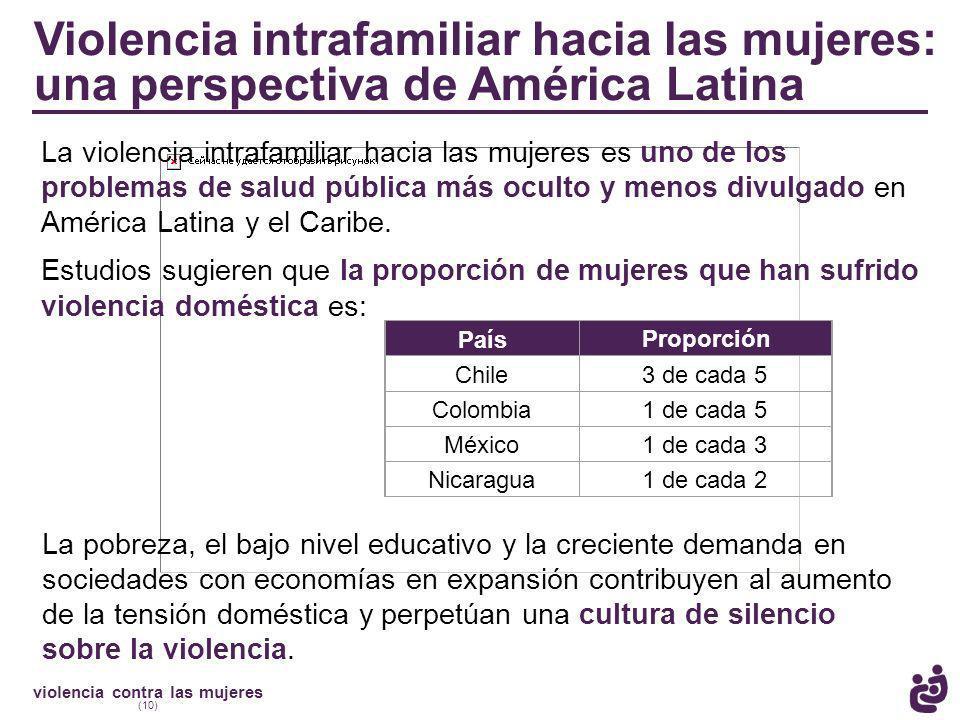 violencia contra las mujeres (10) CountryLa proporción Chile3 de cada 5 Colombia1 de cada 5 México1 de cada 3 Nicaragua1 de cada 2 Violencia intrafamiliar hacia las mujeres: una perspectiva de América Latina La violencia intrafamiliar hacia las mujeres es uno de los problemas de salud pública más oculto y menos divulgado en América Latina y el Caribe.