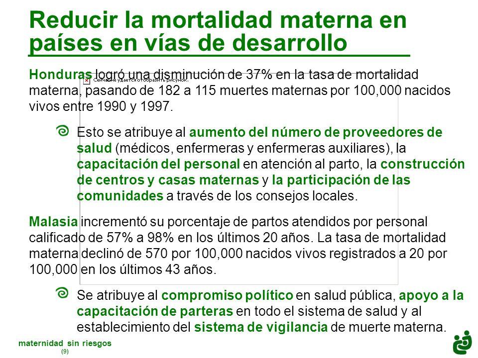 maternidad sin riesgos (9) Honduras logró una disminución de 37% en la tasa de mortalidad materna, pasando de 182 a 115 muertes maternas por 100,000 nacidos vivos entre 1990 y 1997.