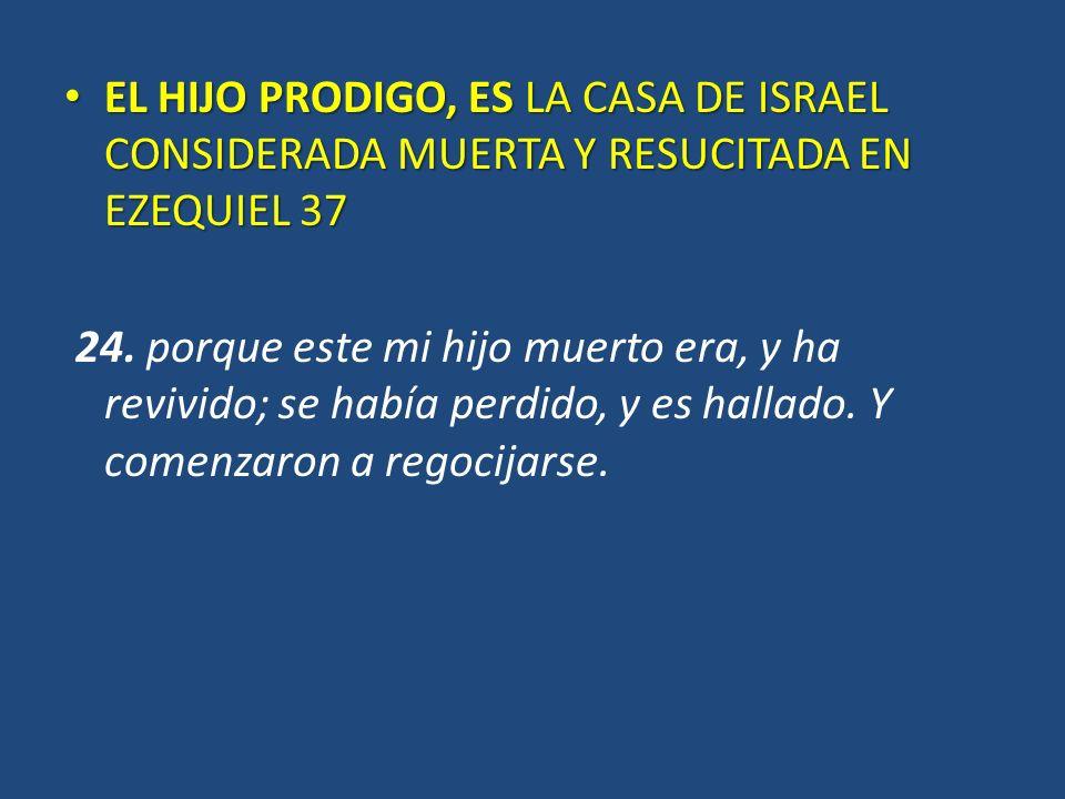 EL HIJO PRODIGO, ES LA CASA DE ISRAEL CONSIDERADA MUERTA Y RESUCITADA EN EZEQUIEL 37 EL HIJO PRODIGO, ES LA CASA DE ISRAEL CONSIDERADA MUERTA Y RESUCI