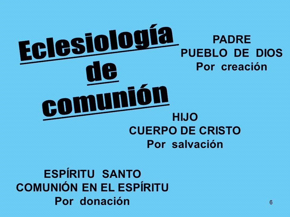 6 ESPÍRITU SANTO COMUNIÓN EN EL ESPÍRITU Por donación PADRE PUEBLO DE DIOS Por creación HIJO CUERPO DE CRISTO Por salvación