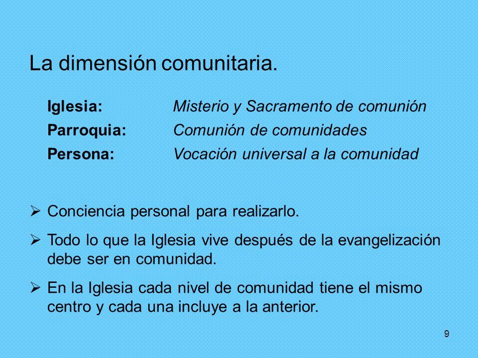 9 La dimensión comunitaria. Iglesia: Misterio y Sacramento de comunión Parroquia: Comunión de comunidades Persona: Vocación universal a la comunidad C