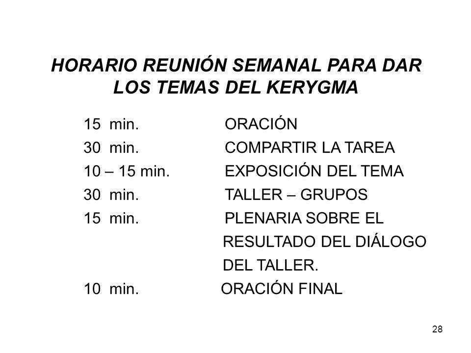 28 HORARIO REUNIÓN SEMANAL PARA DAR LOS TEMAS DEL KERYGMA 15 min.ORACIÓN 30 min.COMPARTIR LA TAREA 10 – 15 min.EXPOSICIÓN DEL TEMA 30 min.TALLER – GRUPOS 15 min.PLENARIA SOBRE EL RESULTADO DEL DIÁLOGO DEL TALLER.
