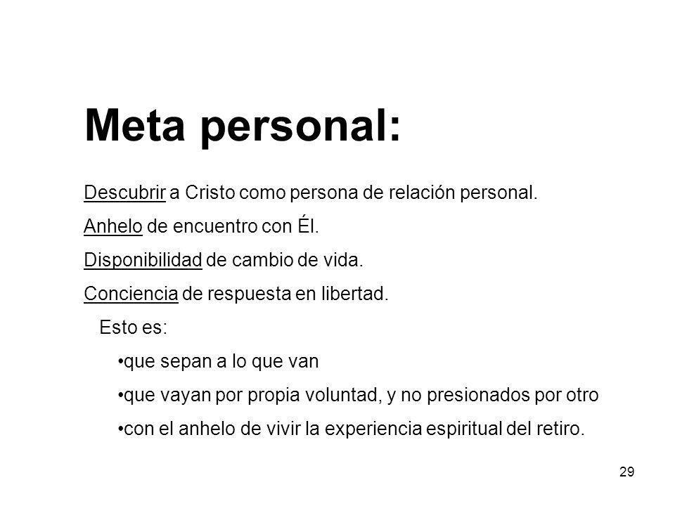 29 Meta personal: Descubrir a Cristo como persona de relación personal.