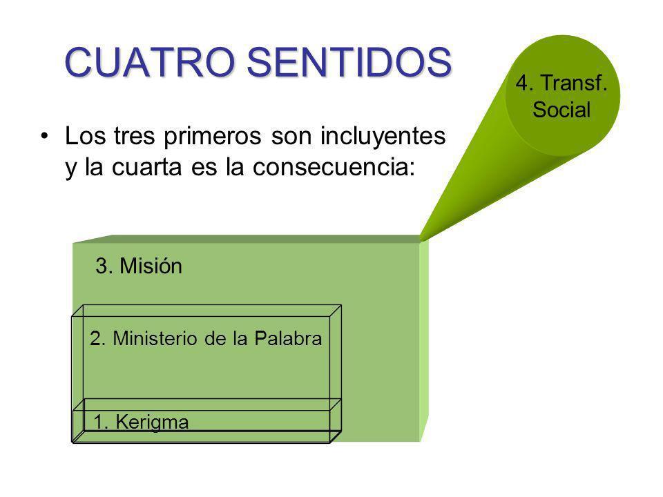 CUATRO SENTIDOS Los tres primeros son incluyentes y la cuarta es la consecuencia: 3.