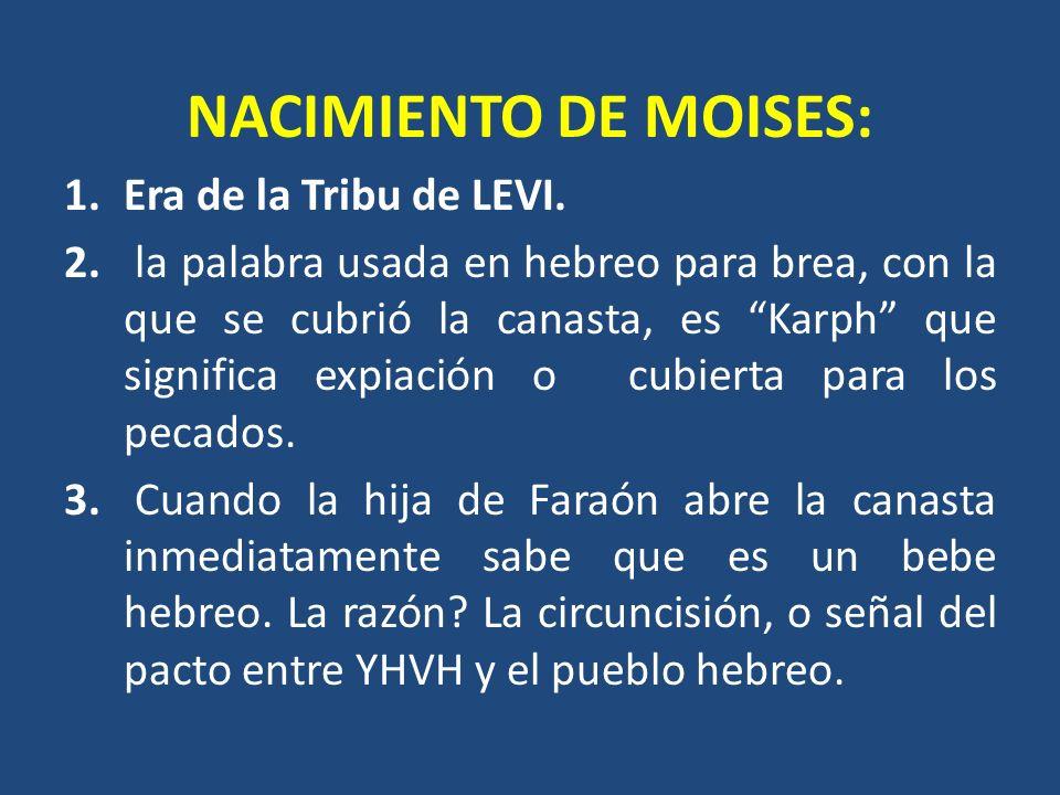 NACIMIENTO DE MOISES: 1.Era de la Tribu de LEVI. 2. la palabra usada en hebreo para brea, con la que se cubrió la canasta, es Karph que significa expi