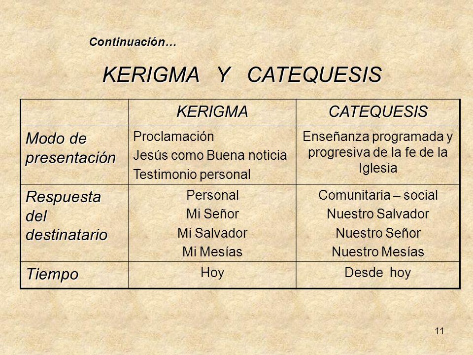 10 DISTINCIÓN ENTRE KERIGMA Y CATEQUESIS KERIGMACATEQUESIS Etimología Keryssein= Proclamar, gritar Katejein= Enseñar, retener Objetivo Nacer de nuevo