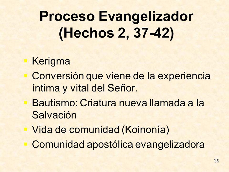 36 Proceso Evangelizador (Hechos 2, 37-42) Kerigma Conversión que viene de la experiencia íntima y vital del Señor. Bautismo: Criatura nueva llamada a