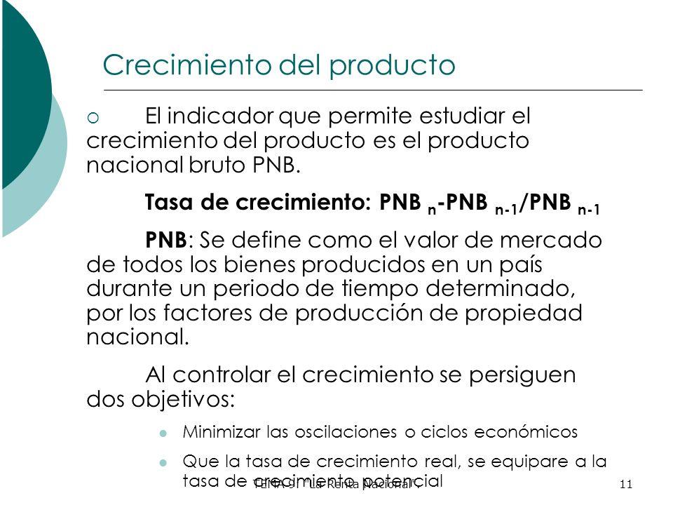 TEMA 9: La Renta Nacional .11 Crecimiento del producto El indicador que permite estudiar el crecimiento del producto es el producto nacional bruto PNB.