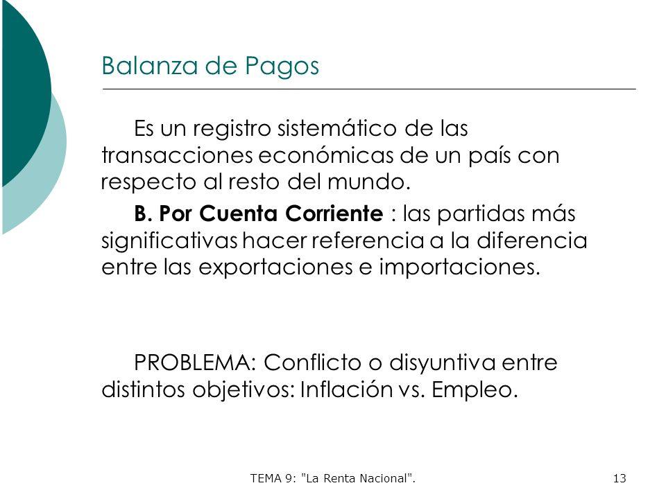 TEMA 9: La Renta Nacional .13 Balanza de Pagos Es un registro sistemático de las transacciones económicas de un país con respecto al resto del mundo.