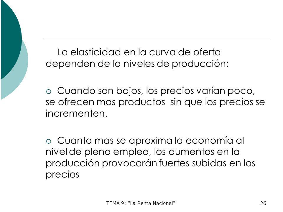 TEMA 9: La Renta Nacional .26 La elasticidad en la curva de oferta dependen de lo niveles de producción: Cuando son bajos, los precios varían poco, se ofrecen mas productos sin que los precios se incrementen.