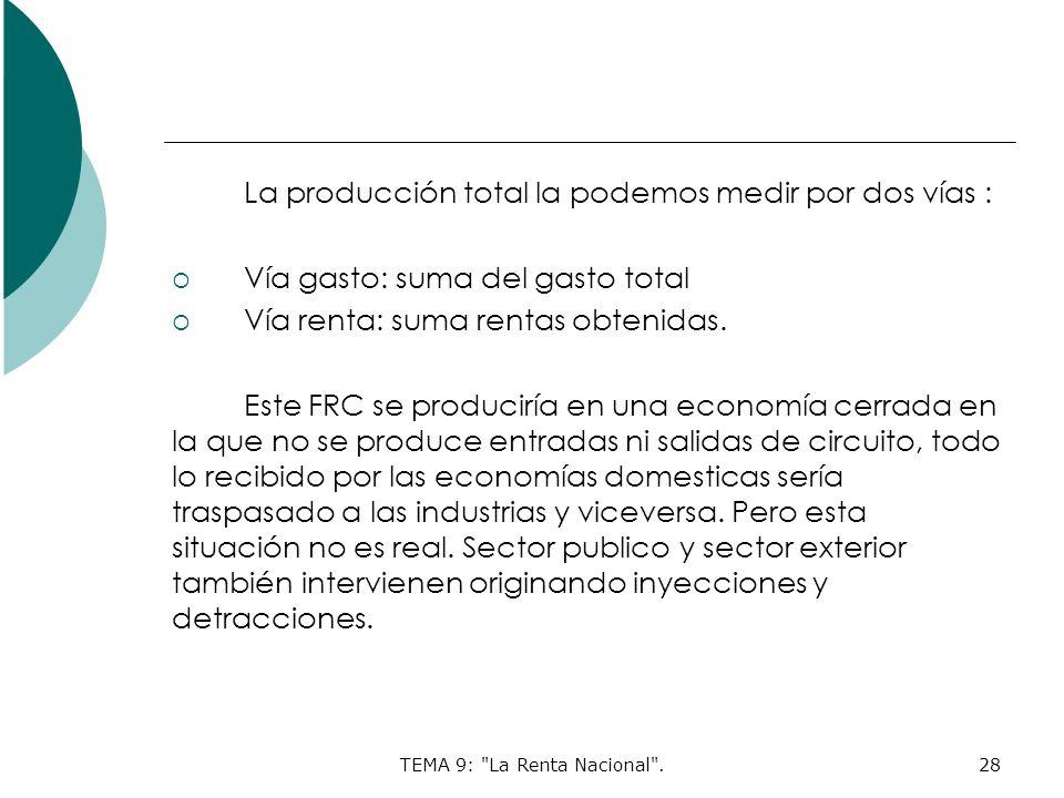 TEMA 9: La Renta Nacional .28 La producción total la podemos medir por dos vías : Vía gasto: suma del gasto total Vía renta: suma rentas obtenidas.