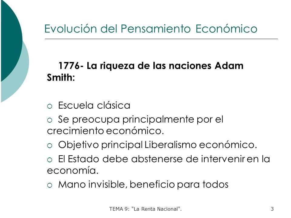 TEMA 9: La Renta Nacional .3 Evolución del Pensamiento Económico 1776- La riqueza de las naciones Adam Smith: Escuela clásica Se preocupa principalmente por el crecimiento económico.