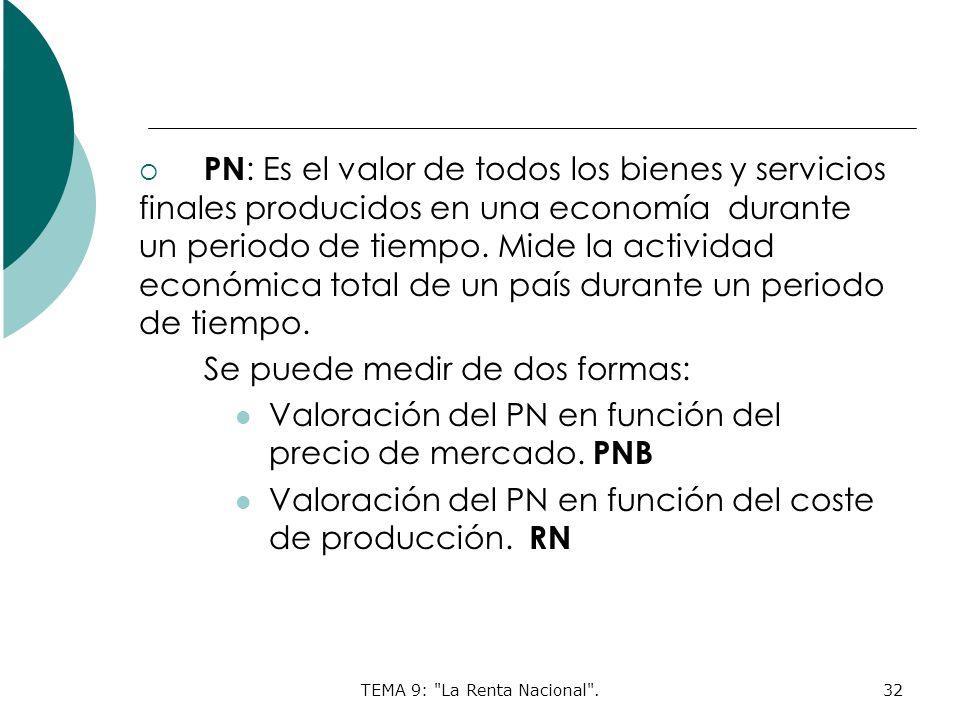 TEMA 9: La Renta Nacional .32 PN : Es el valor de todos los bienes y servicios finales producidos en una economía durante un periodo de tiempo.