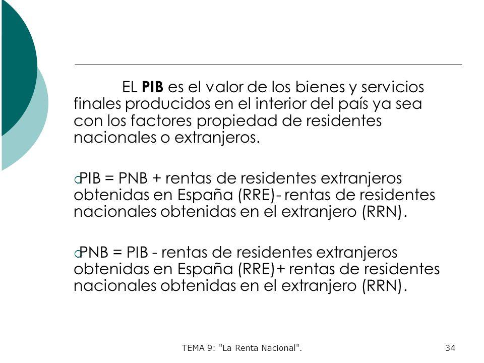 TEMA 9: La Renta Nacional .34 EL PIB es el valor de los bienes y servicios finales producidos en el interior del país ya sea con los factores propiedad de residentes nacionales o extranjeros.
