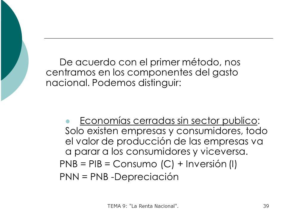 TEMA 9: La Renta Nacional .39 De acuerdo con el primer método, nos centramos en los componentes del gasto nacional.