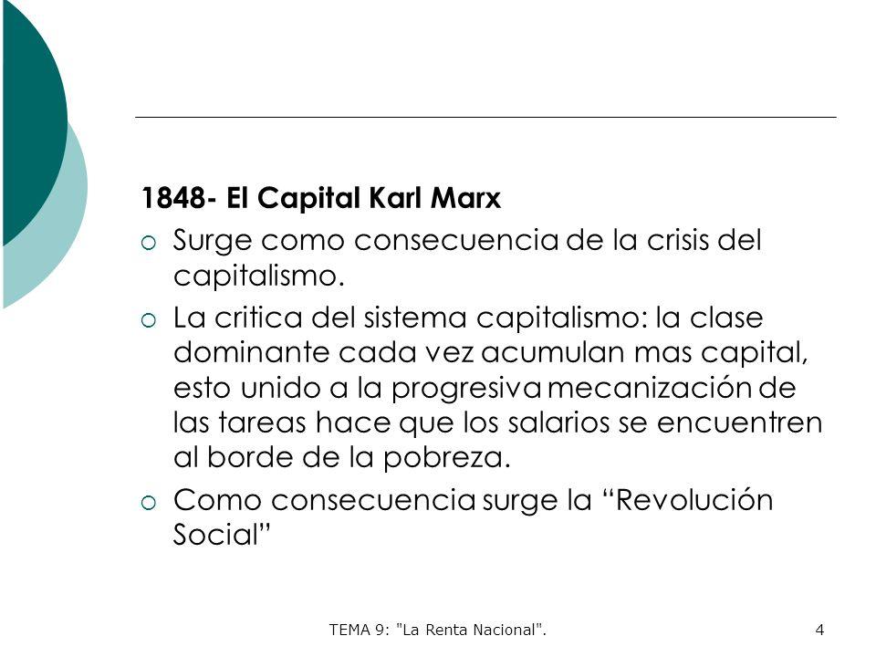 TEMA 9: La Renta Nacional .4 1848- El Capital Karl Marx Surge como consecuencia de la crisis del capitalismo.