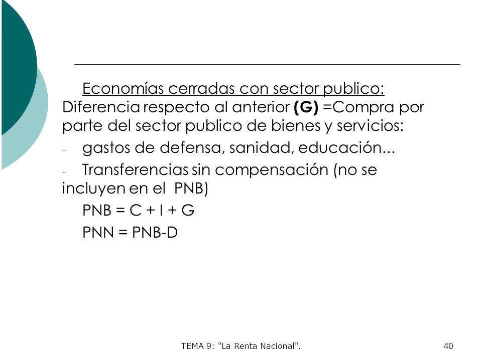 TEMA 9: La Renta Nacional .40 Economías cerradas con sector publico: Diferencia respecto al anterior (G) =Compra por parte del sector publico de bienes y servicios: - gastos de defensa, sanidad, educación...