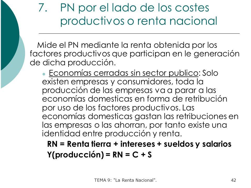 TEMA 9: La Renta Nacional .42 7.PN por el lado de los costes productivos o renta nacional Mide el PN mediante la renta obtenida por los factores productivos que participan en le generación de dicha producción.