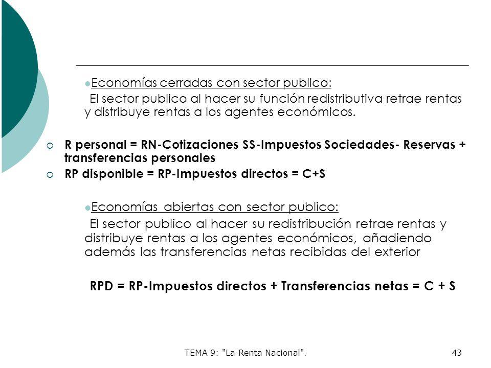 TEMA 9: La Renta Nacional .43 Economías cerradas con sector publico: El sector publico al hacer su función redistributiva retrae rentas y distribuye rentas a los agentes económicos.